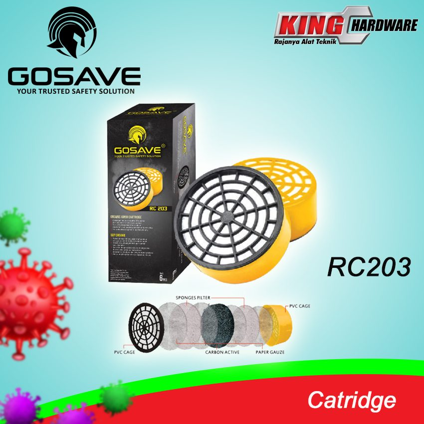 Obat Masker Gosave RC203